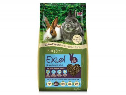 Burgess Excel Dværg & Junior kanin m. mint